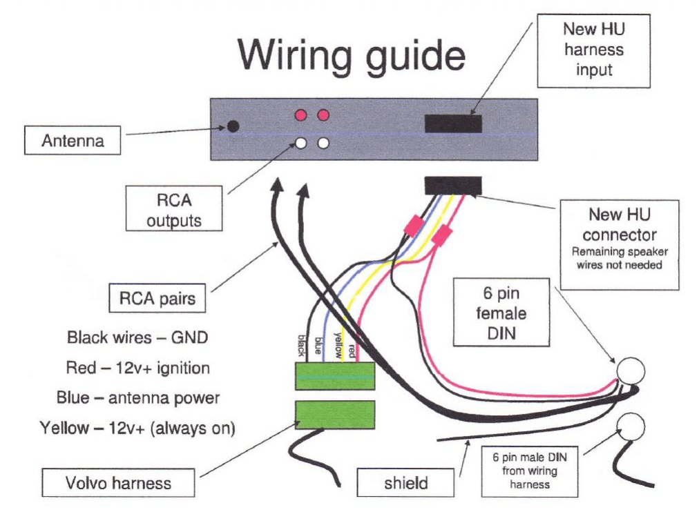 A Quick Step By Step Guide On How To Connect Two Amps Together
