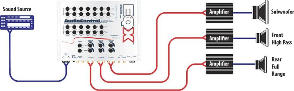 2-way vs 3-way speakers