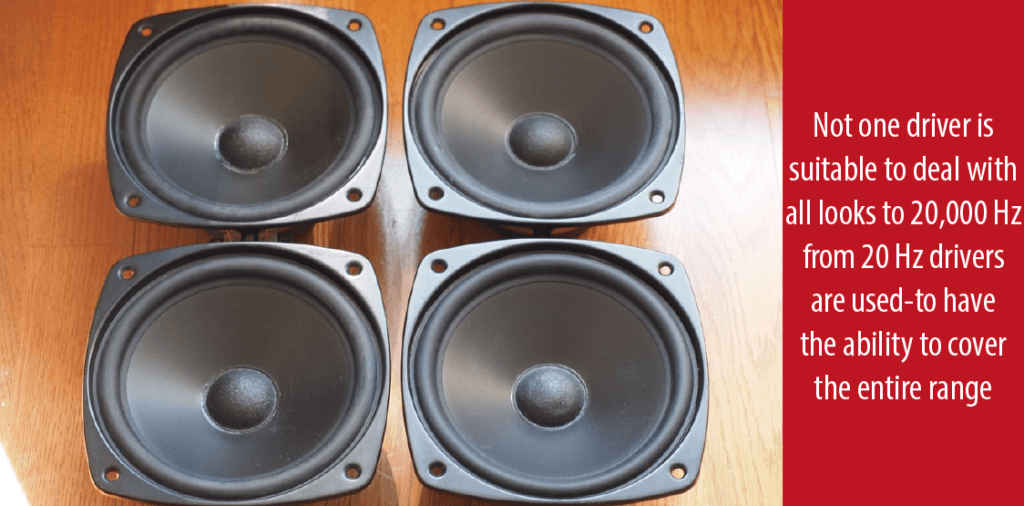 Sizes of speaker drivers
